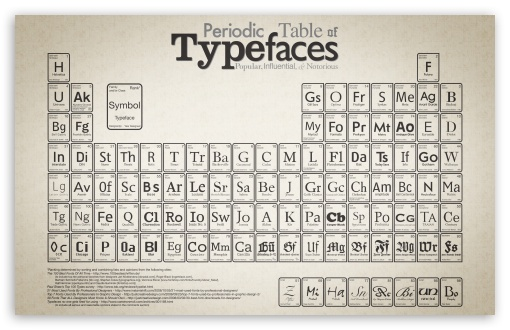 Download Periodic Table of Typefaces UltraHD Wallpaper