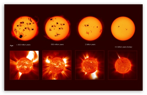 Download Solar Activity UltraHD Wallpaper